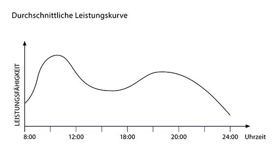 140630_infografik_broschuere_DE_swe